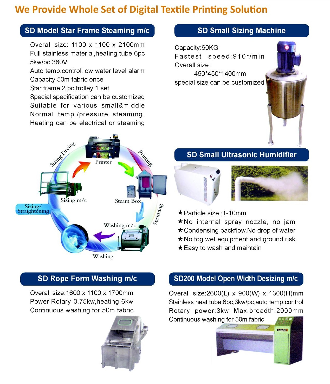 Digital Printers Mtax Embroidery Diagram Of A Printer Final Page 2